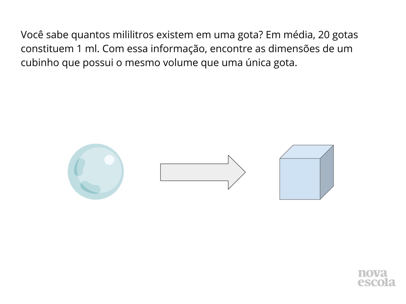 Cálculo de pequenos volumes muito pequenos