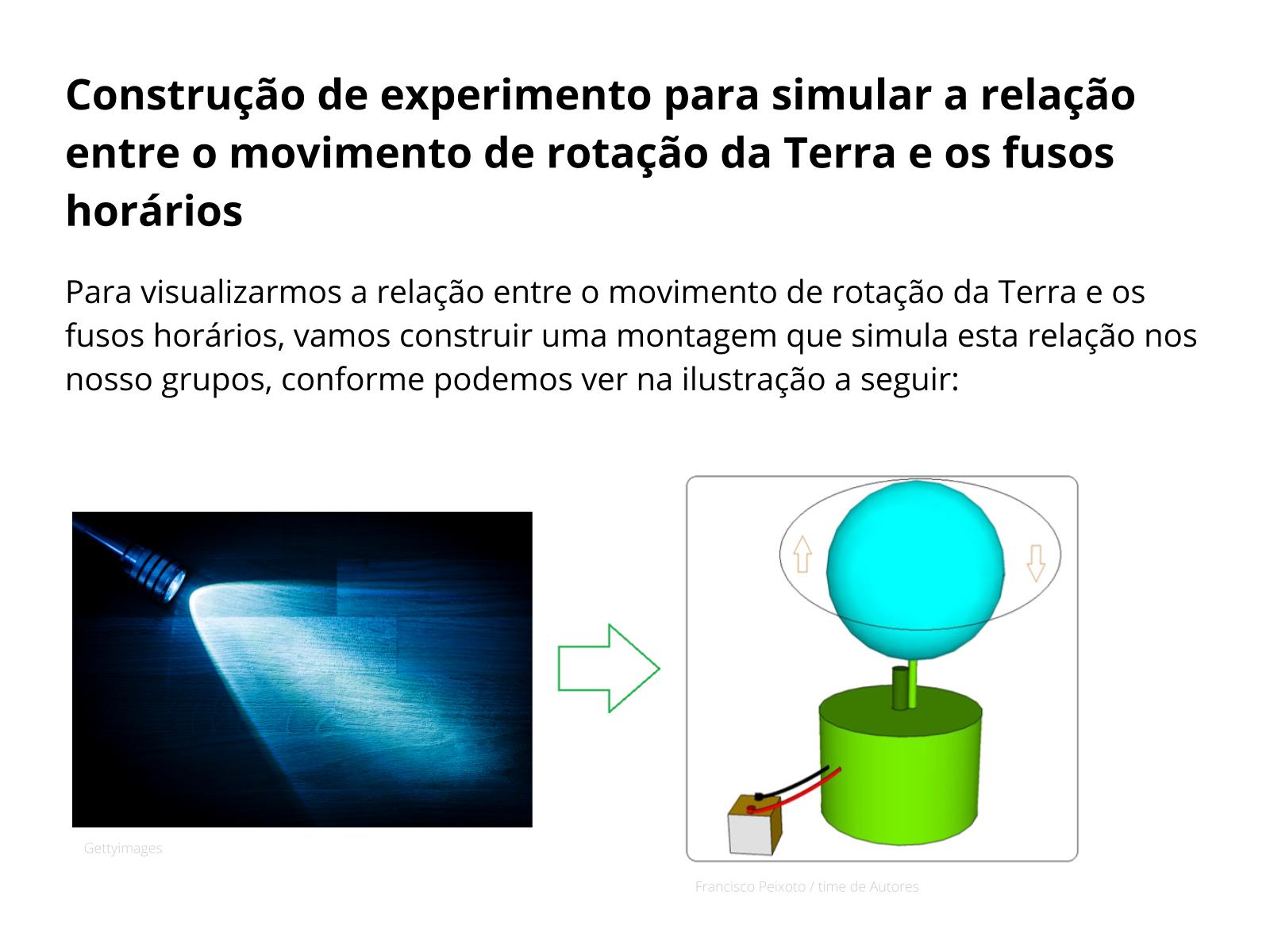 Relação entre o movimento de rotação da Terra e os fusos horários
