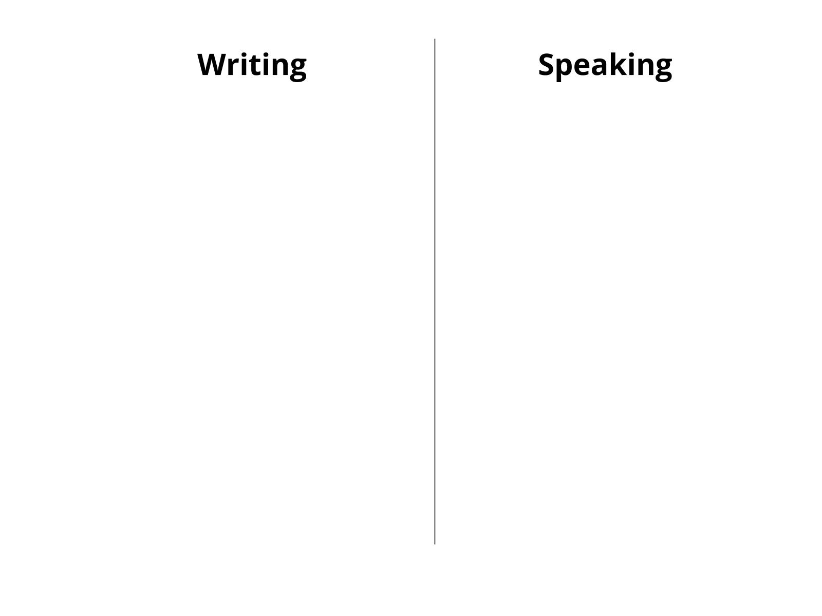 Avaliando e reescrevendo: o texto oral e o texto escrito