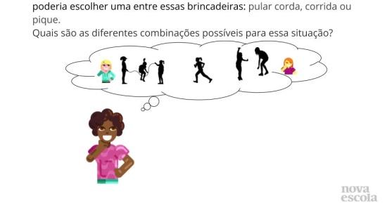 Combinação no diagrama