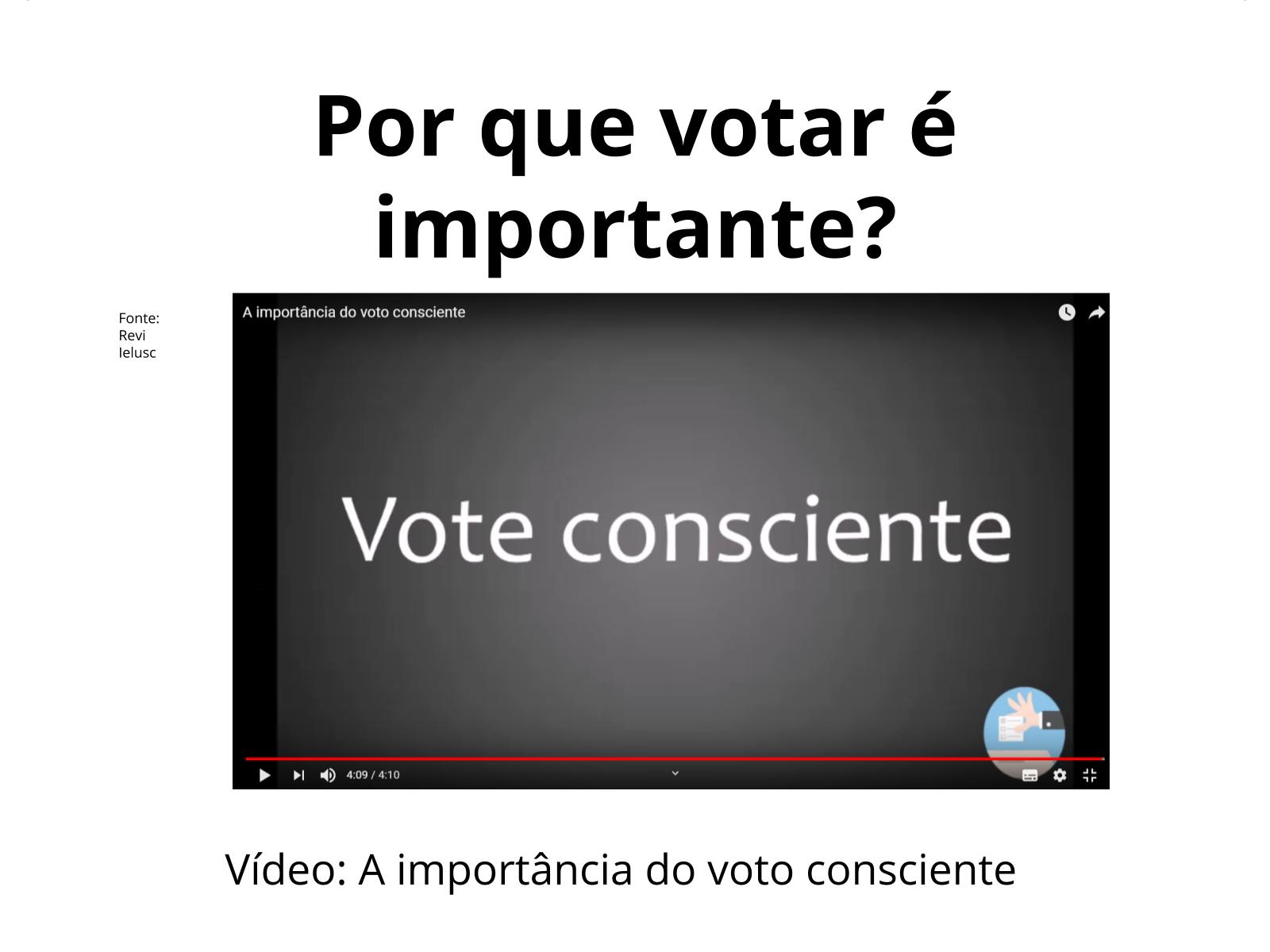 Eleições no Brasil: é importante participar