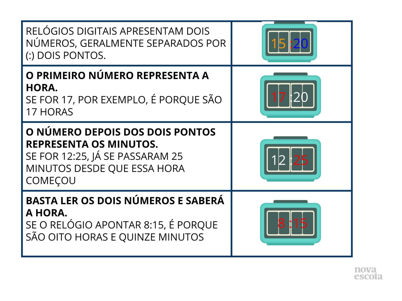Plano De Aula 2º Ano Matematica Medida De Tempo Horas E