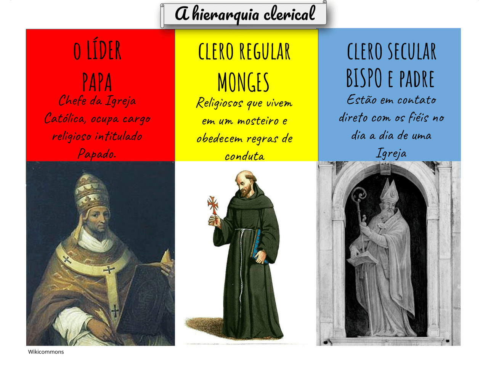 Igreja e cultura na Idade Média