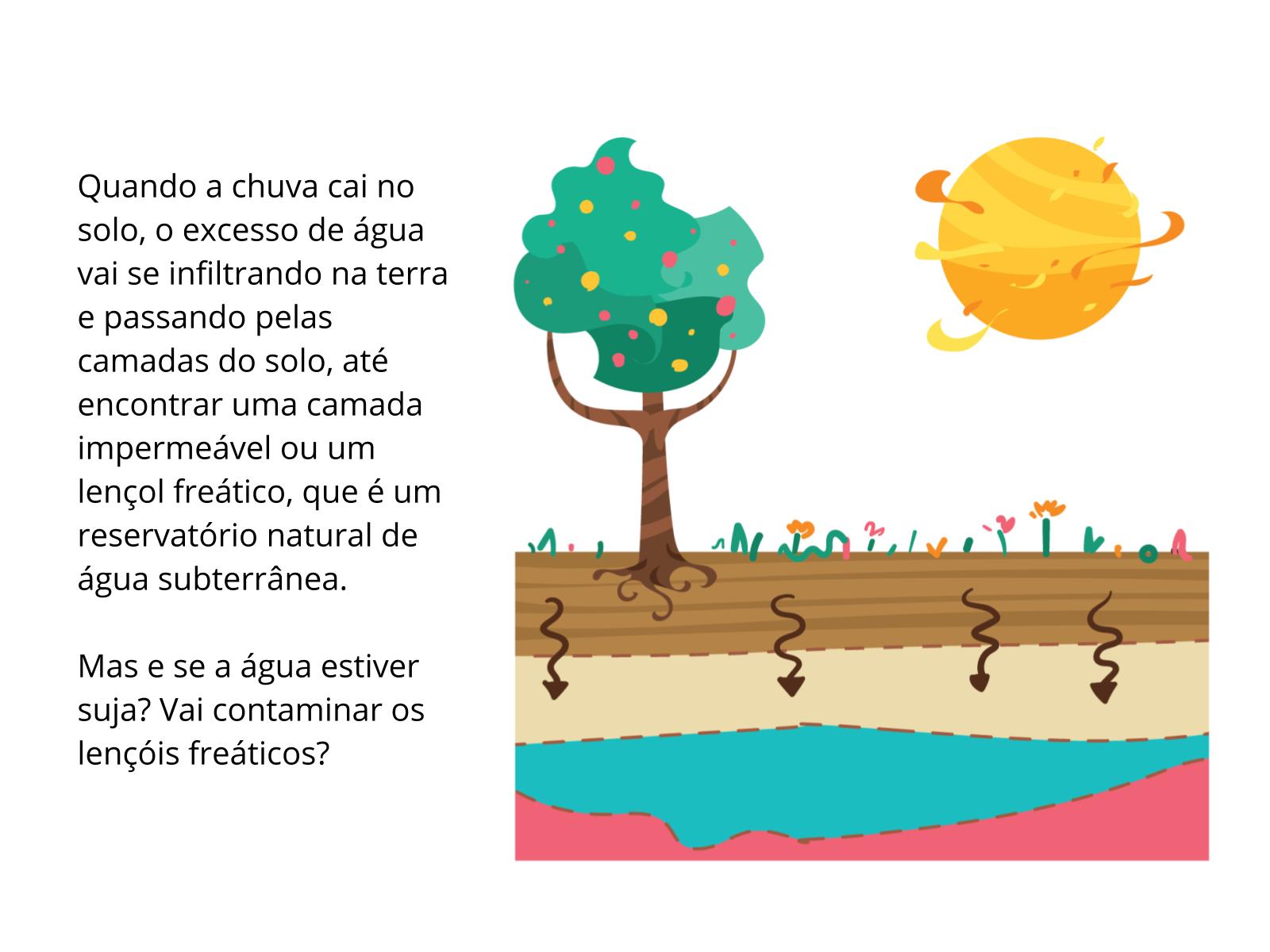 O solo é um filtro natural