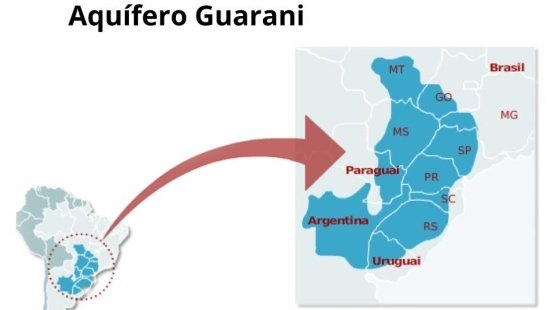 O compartilhamento das águas do Aquífero Guarani