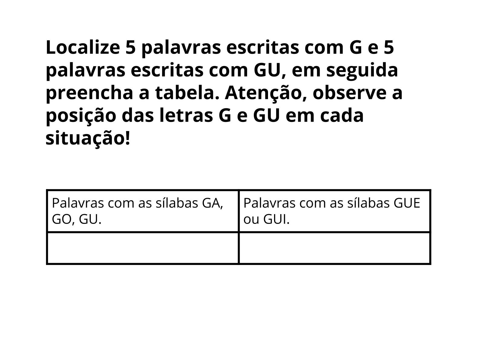 G ou GU?