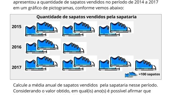 Tendências no Gráfico de Pictogramas
