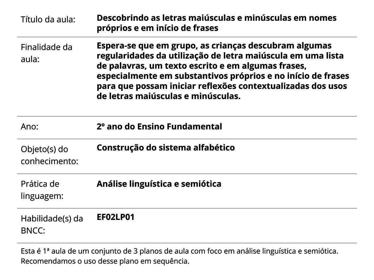 Plano De Aula 2º Ano Língua Portuguesa Descobrindo As Letras