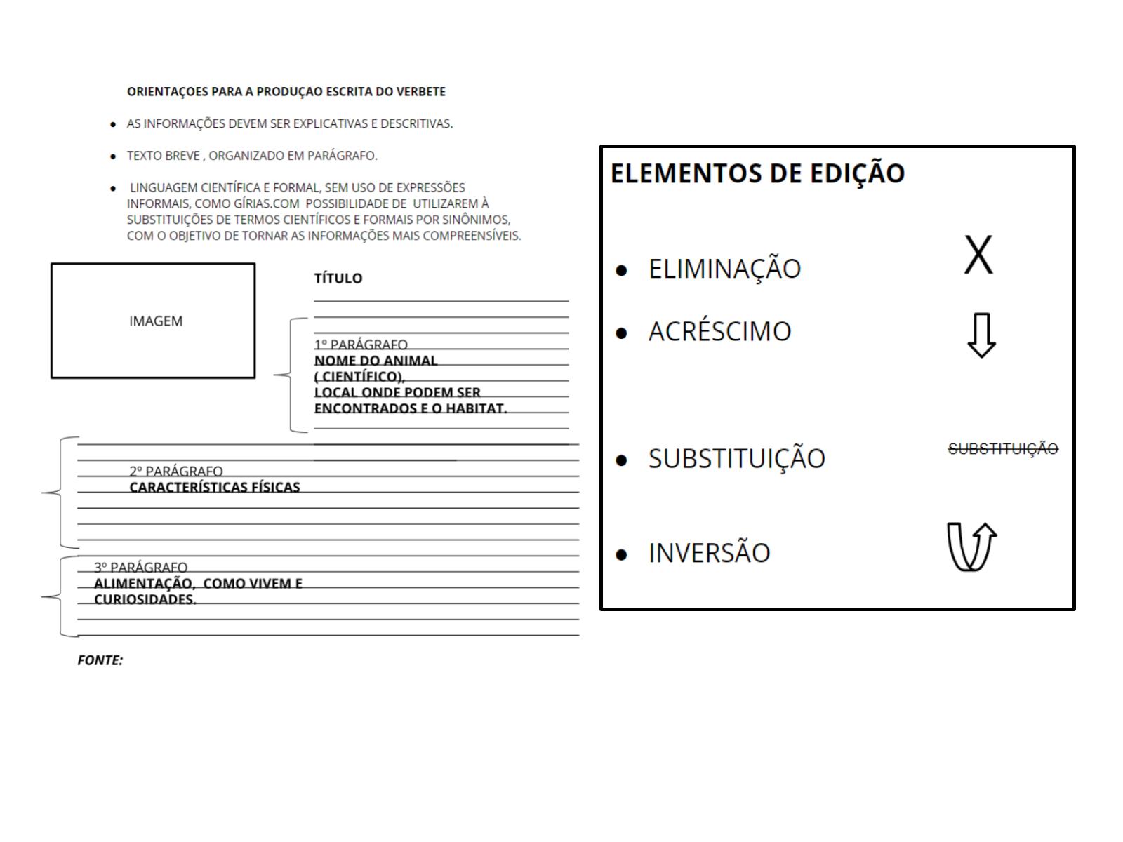 Produção de verbetes de enciclopédia infantil para mini enciclopédia: edição e revisão dos verbetes produzidos