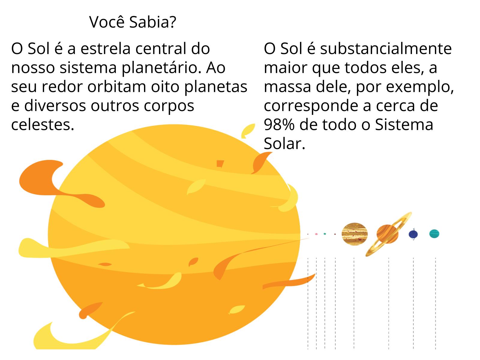 Proporções de tamanhos e distâncias entre os astros do Sistema Solar