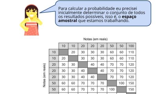 Estabelecendo relações entre a probabilidade clássica e a frequentista
