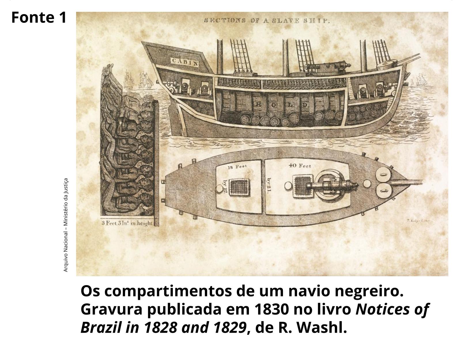 A composição do navio negreiro e as viagens do tráfico transatlântico