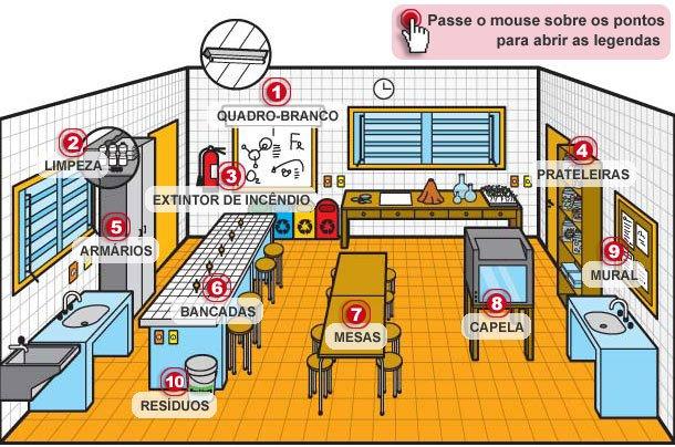 Bancadas, móveis e outros materiais. Infografia: Bruno Algarve
