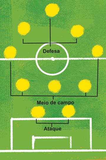 5d532f239f773 Regras e esquemas claros no futebol