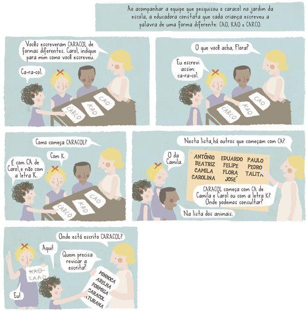 Escrever e analisar a informação registrada. Ilustração: Anna Cunha