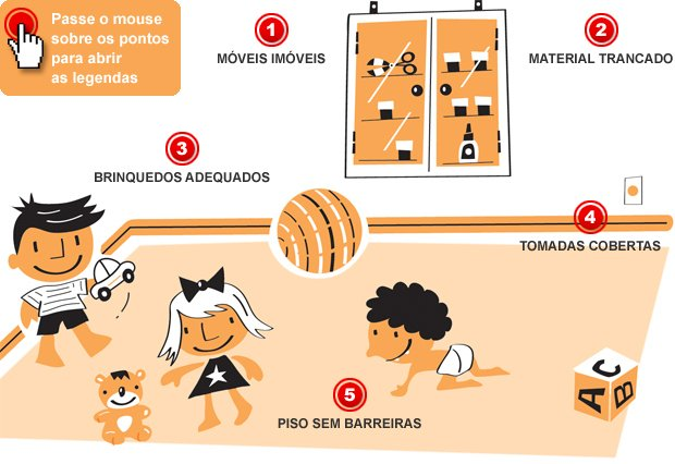 Sala de atividades. Ilustração: Marcelo Badari