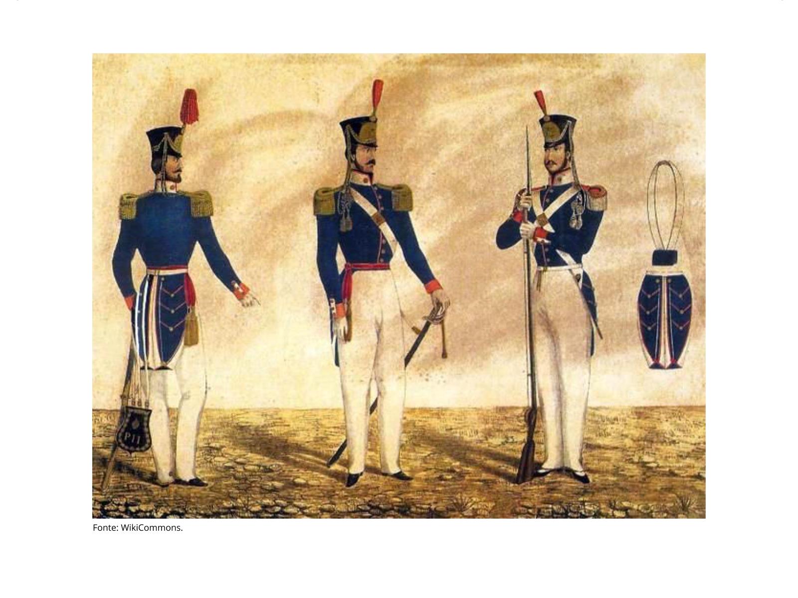 A Guarda Nacional e o poder dos proprietários de terra no Império