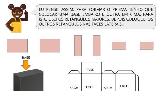AS FIGURAS GEOMÉTRICAS E SUAS PLANIFICAÇÕES
