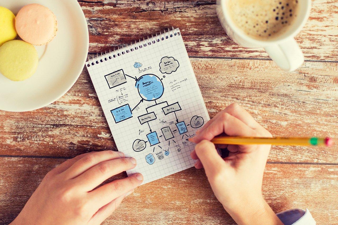 Pessoa rabisca um esquema em caderno, como se estivesse realizando um planejamento. A imagem mostra apenas as mãos, segurando um lápis e o desenho. Sobre a mesa, também estão algumas bolhas e uma xícara de café.