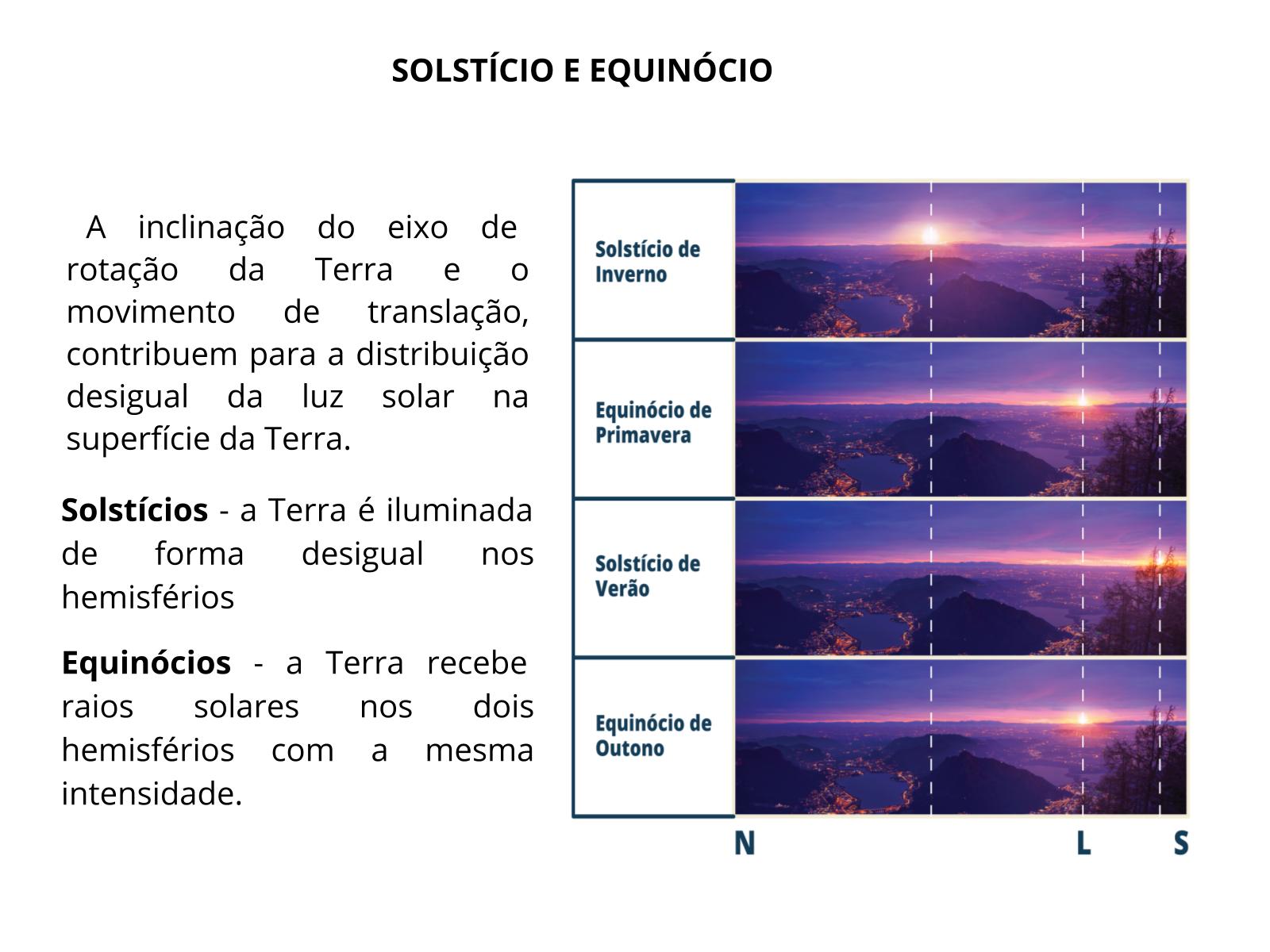 Solstício e equinócio