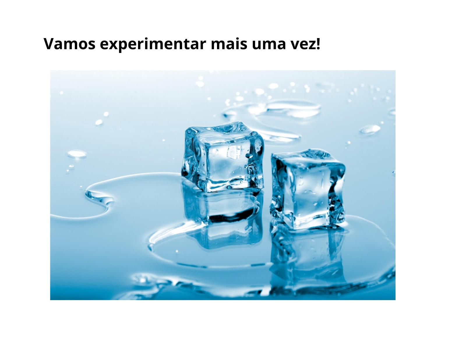 Transformações que ocorrem com a água pela ação da temperatura