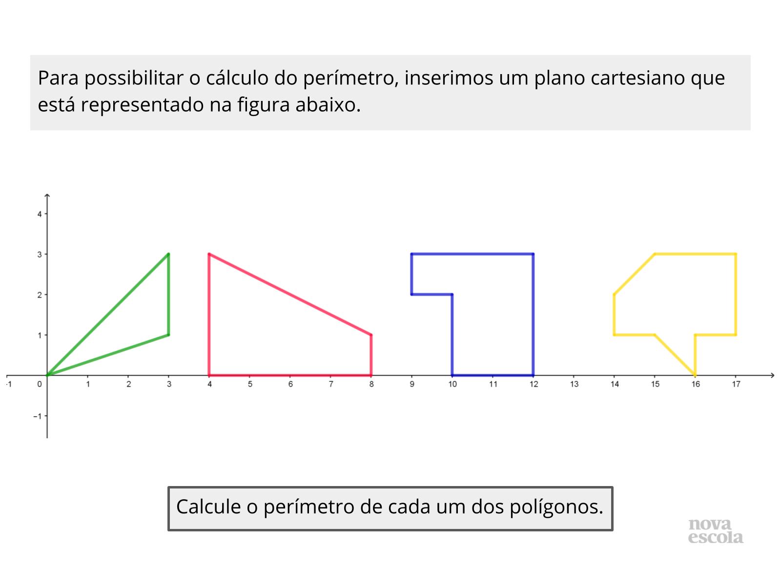 Calculando o perímetro de figuras planas com o auxílio do plano cartesiano