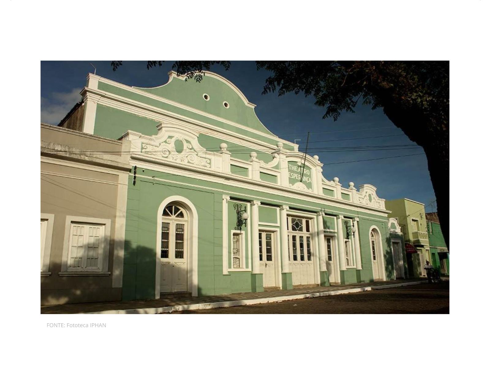 Patrimônio Histórico e a nossa história