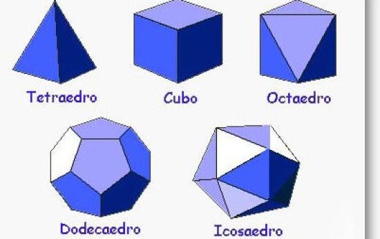 Construção de poliedros